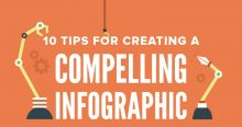 An infographic on how to create infographics?!