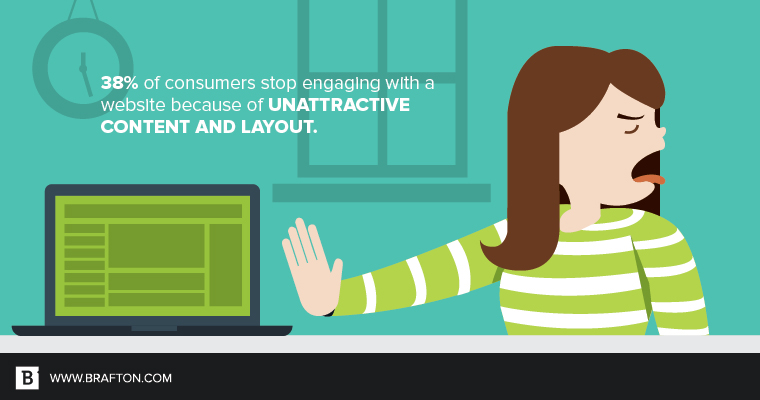 Bad graphic design drives people away from your website.