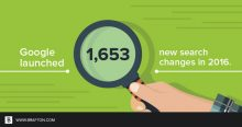 Is your content marketing keeping pace with Google's changes?