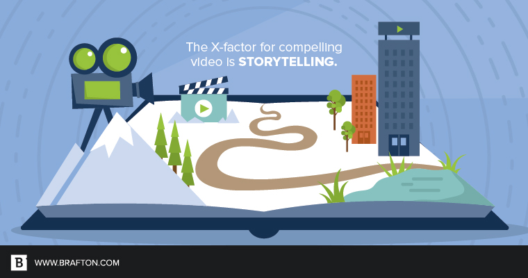 Story is what takes video marketing to the next level.