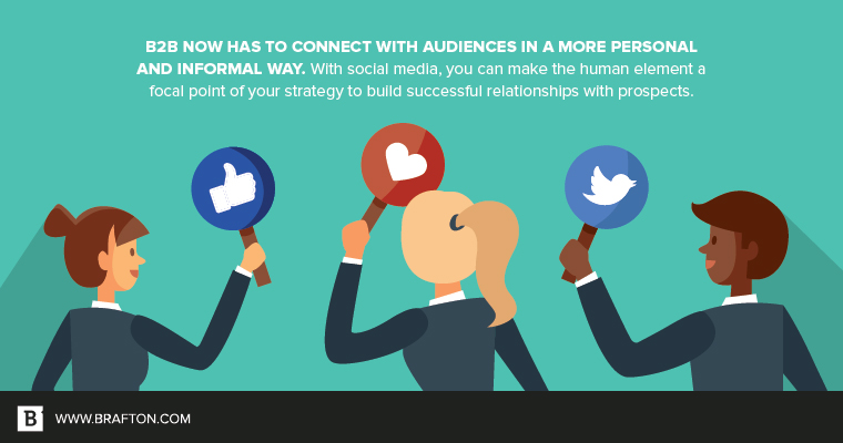 The B2B guide to successful social media campaigns