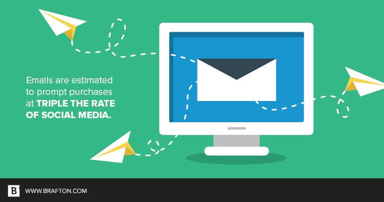 Numbers don't lie: Email marketing still works.