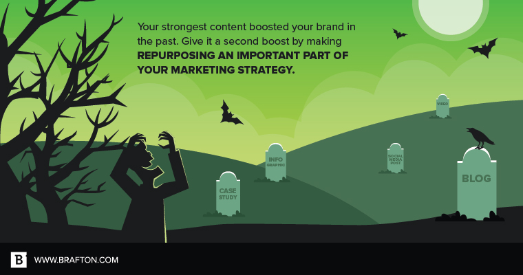 Tales from the crypt: Reviving your content from the marketing grave