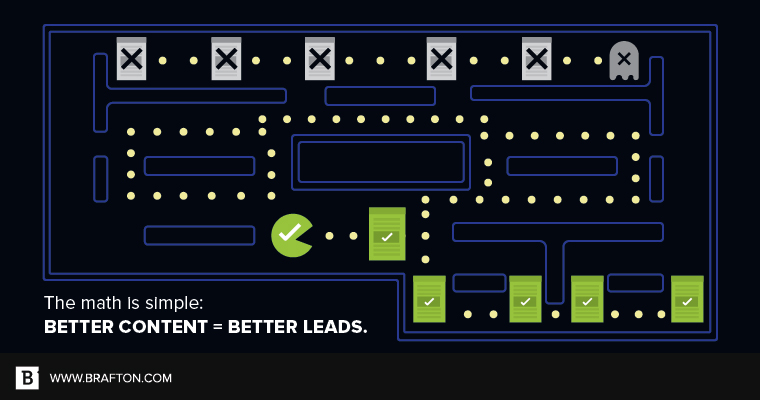 Better leads