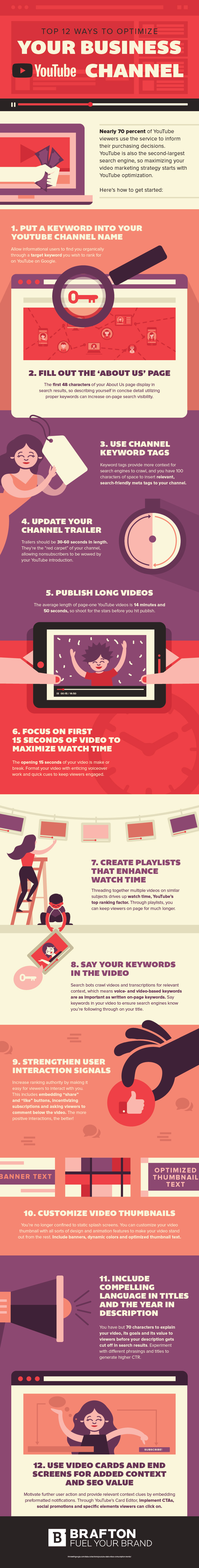 Top 12 ways to optimize your business youtube channel brafton how to optimize your business youtube channel reheart Image collections