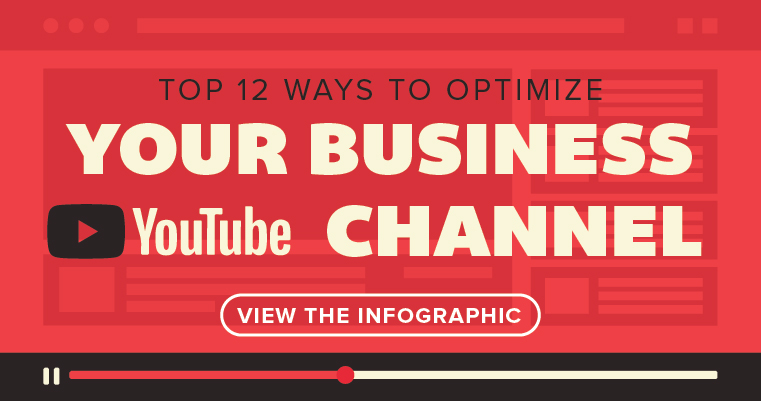 Business YouTube infographic