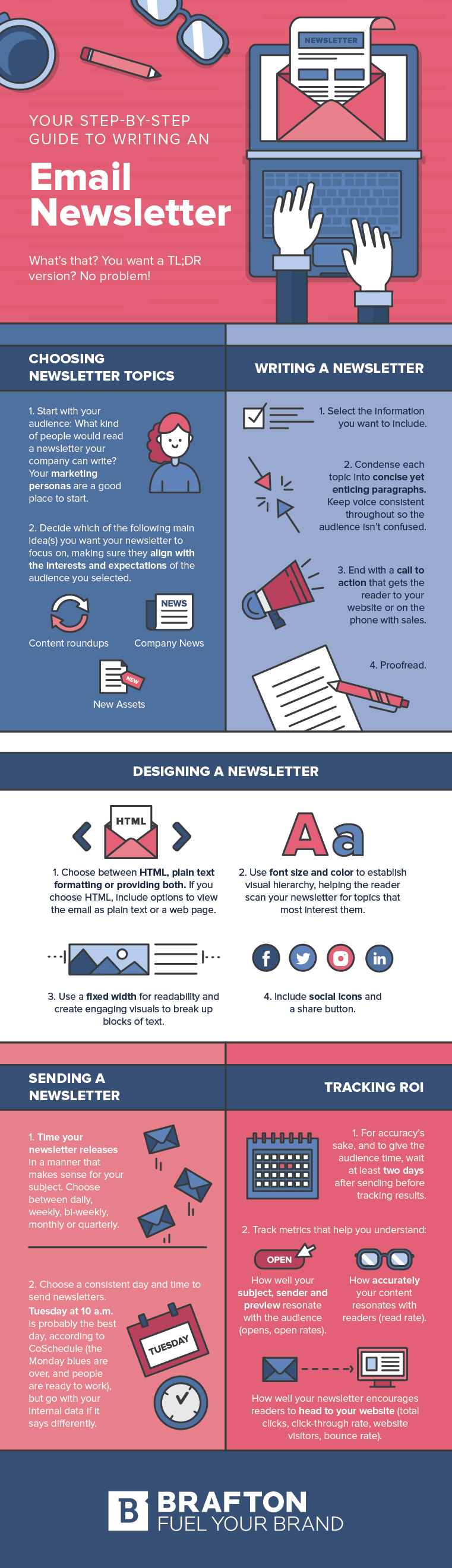 How to write a newsletter Brafton email newsletter