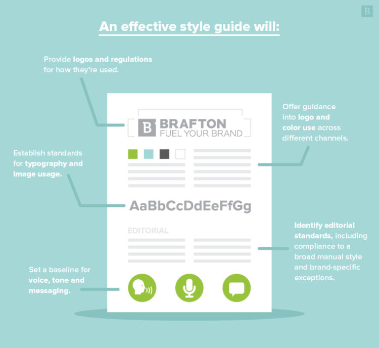 An effective style guide