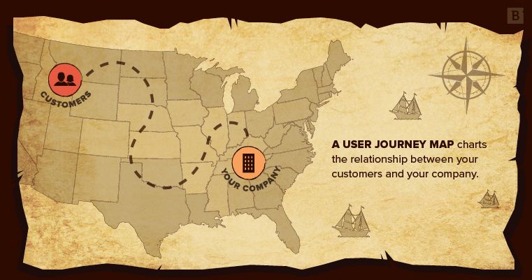 A user journey map charts the relationship between your customers and your company.