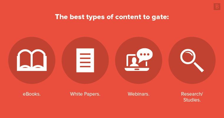 Gated content can include eBooks white papers, webinars and research studies.