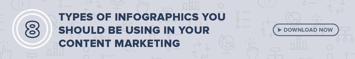 8 types of infographics you should be using in your content marketing