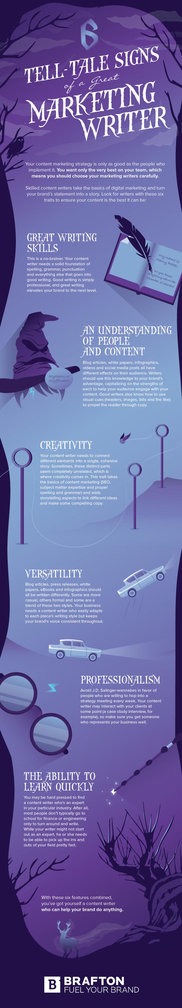 Graphic Design Services Brafton