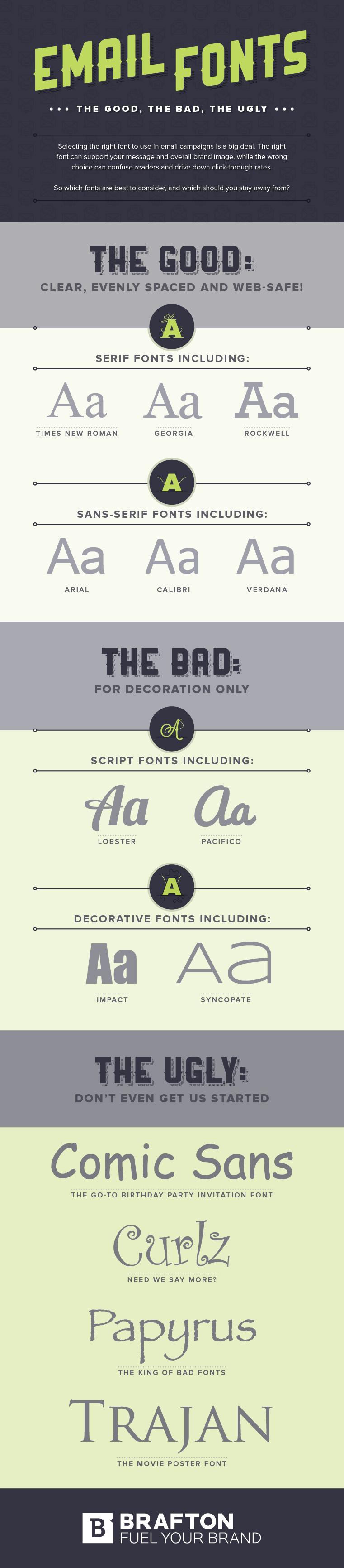 best fonts, worst fonts