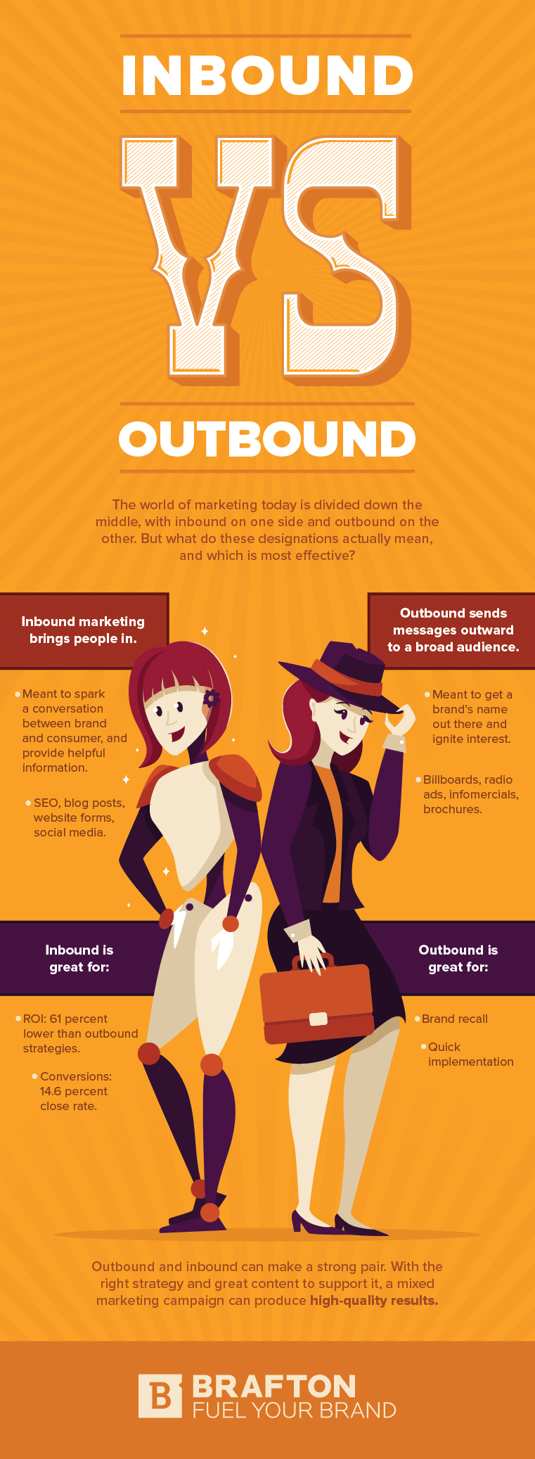 Inbound vs outbound infographic
