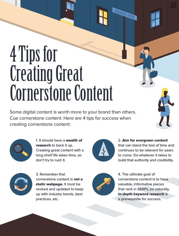 cornerstone content