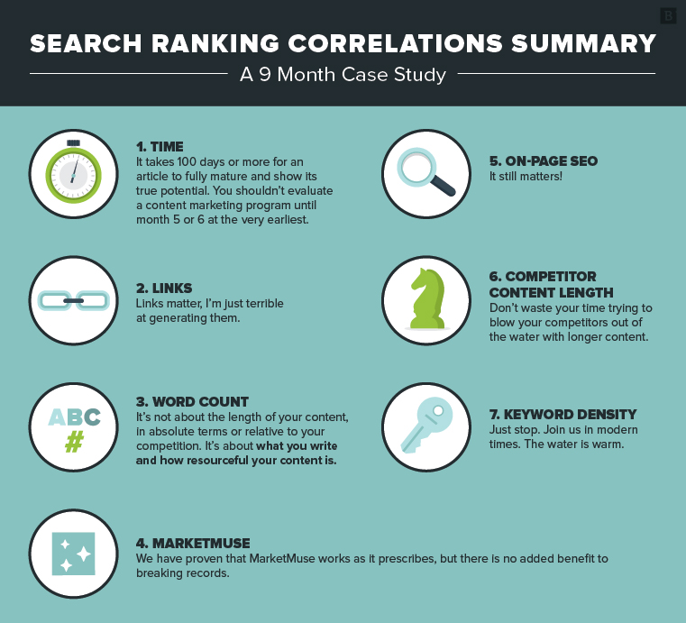 Brafton-Features_Search-Ranking-Factors_