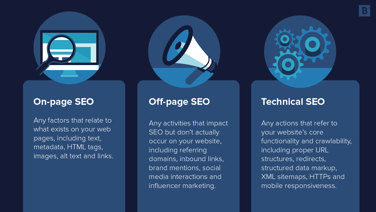 SEO FAQ: 33 Frequently Asked Questions About SEO - WordStream