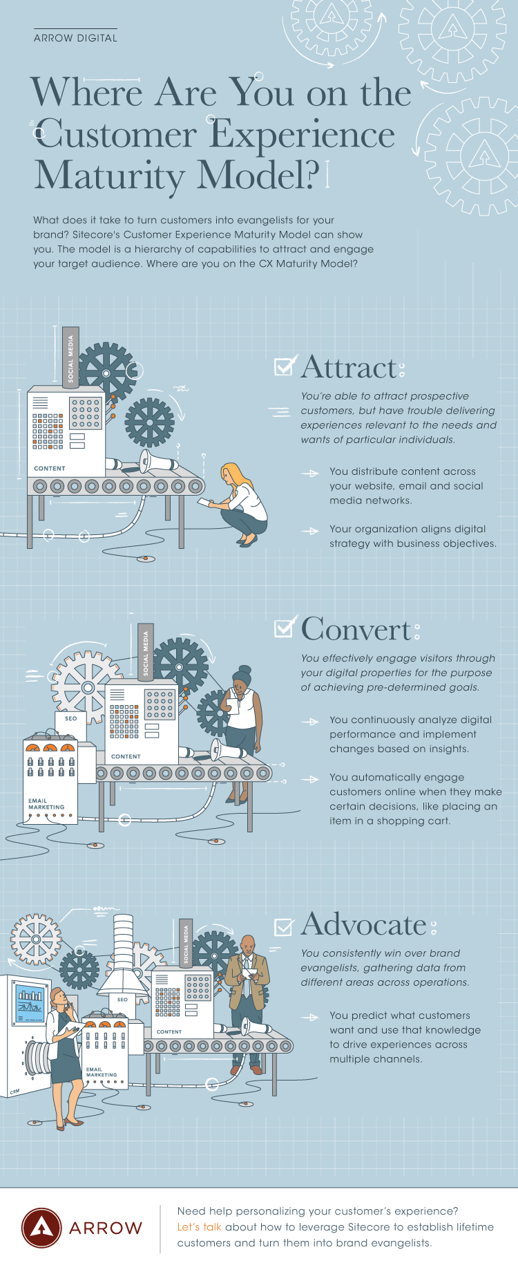 What is an infographic and how is it made? | Brafton