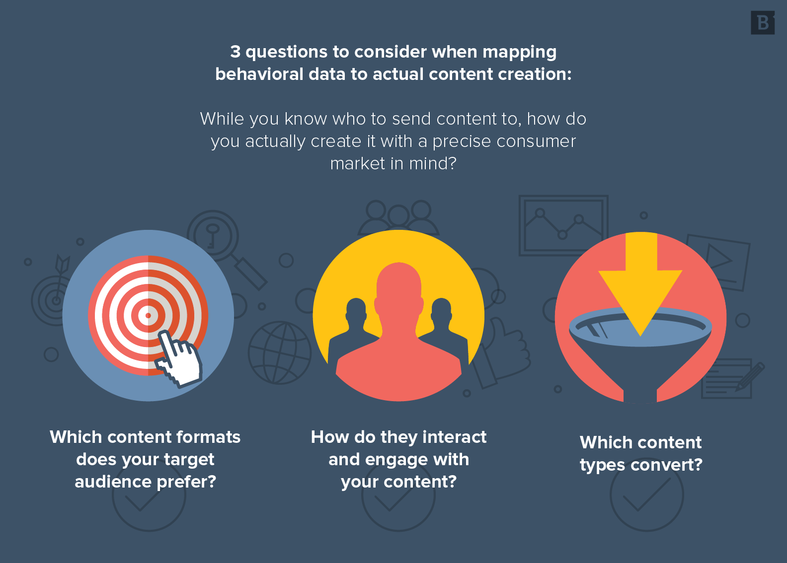 How to use behavioral segmentation in your content marketing strategy |  Brafton