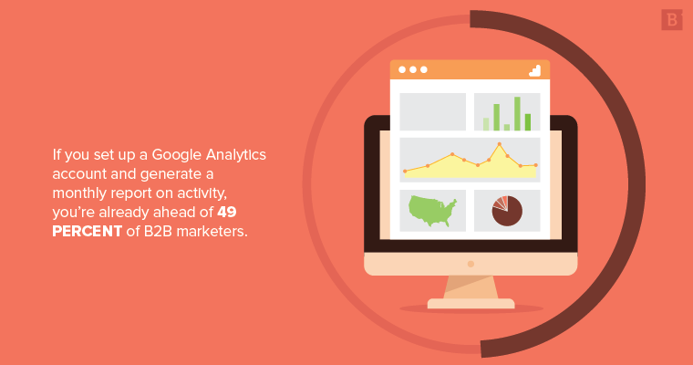data driven content marketing