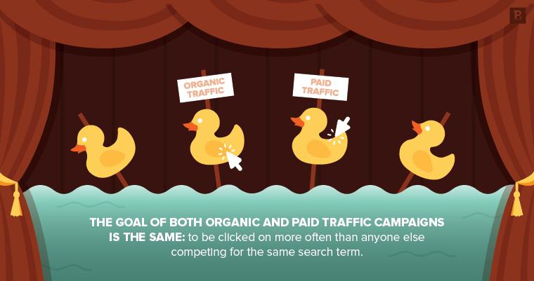 organic vs paid traffic