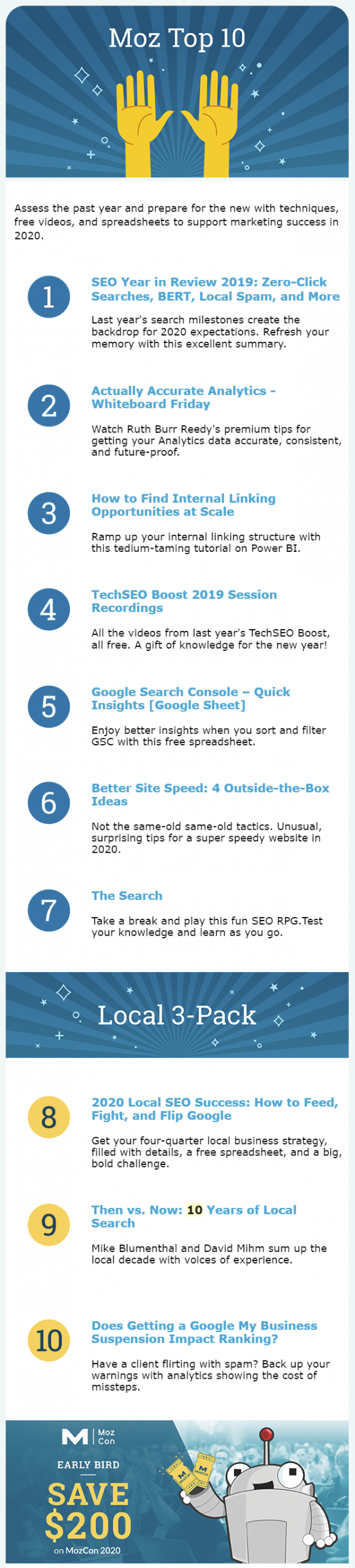 Moz Top 10 email newsletter