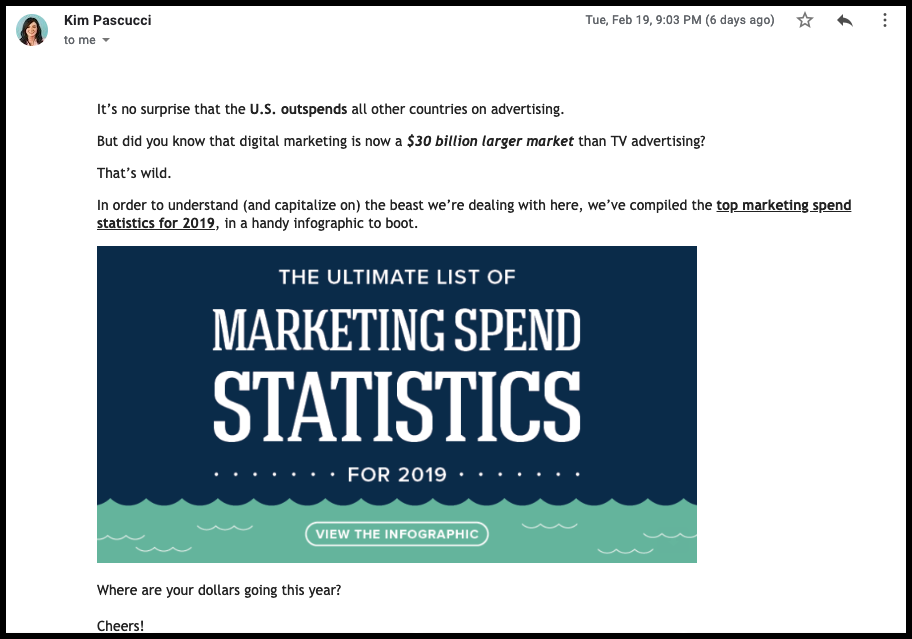 Kim ultimate list of marketing spend stats