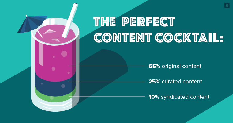 7 curated content examples to help you master the curation game