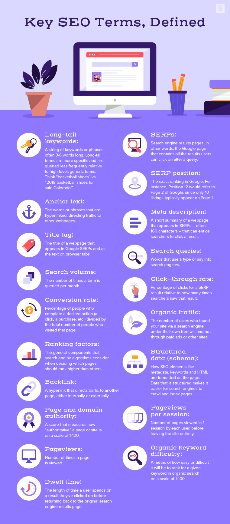 Key SEO terms glossary infographic