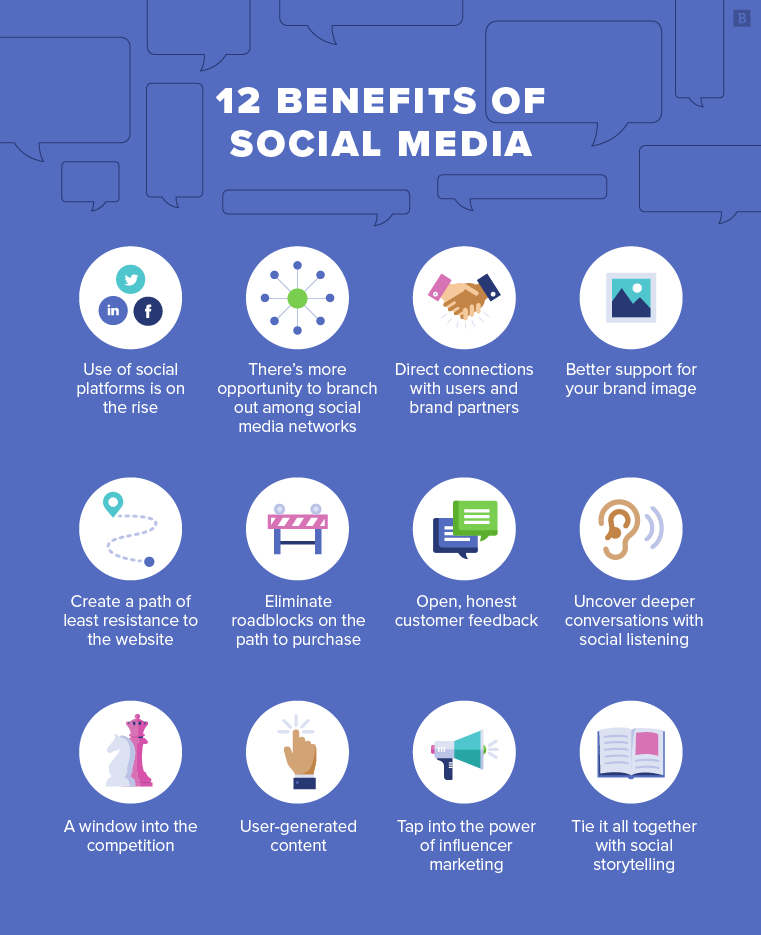 12 benefits of social media, and all the ways it can impact