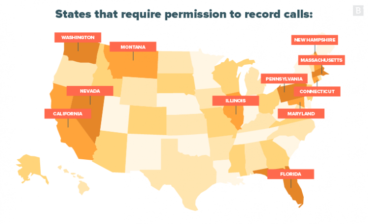 States that require permission to record calls
