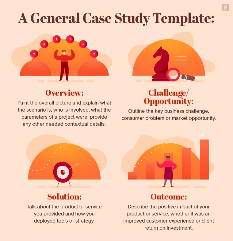 Mit der Darstellung von Case-Studies können Sie potentielle Kunden von Ihrer Arbeit, Leistung und Erfolgen überzeugen