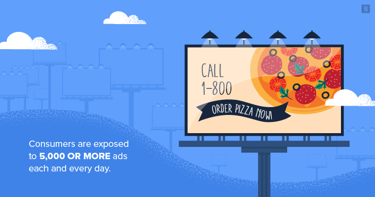Consumers are exposed to 5,000 or more ads each and every day.