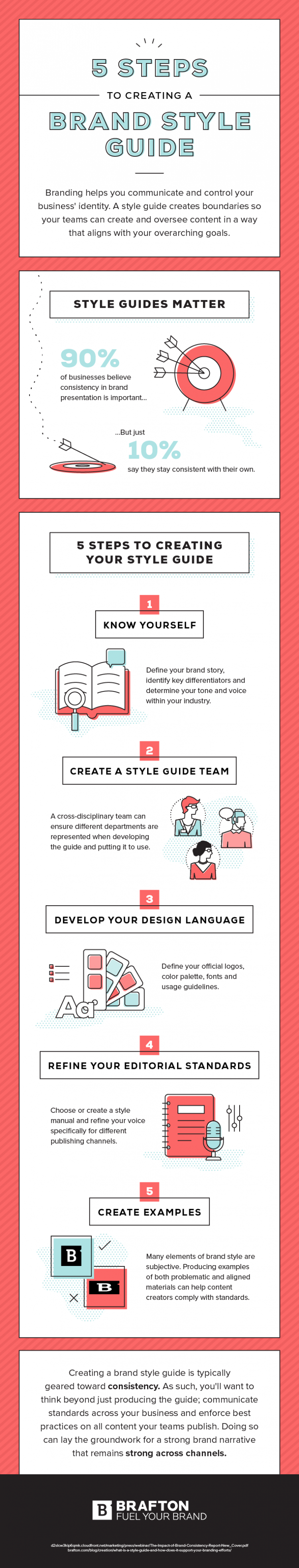5 steps to creating a brand style guide infographic