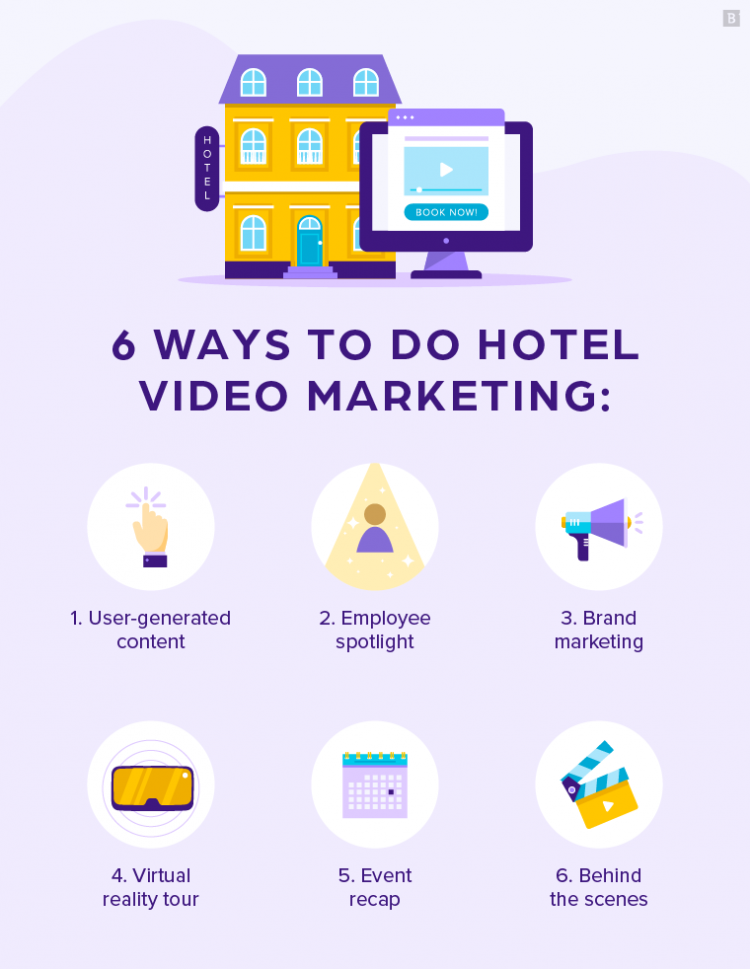 6 ways to do video marketing for hotels