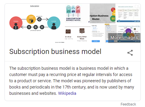 SERP feature for subscription business model
