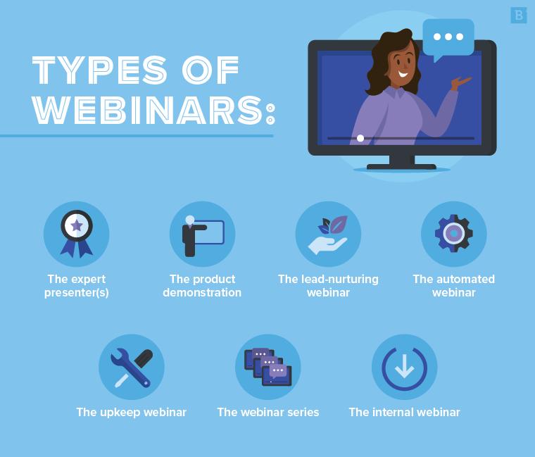 7 types of webinars: