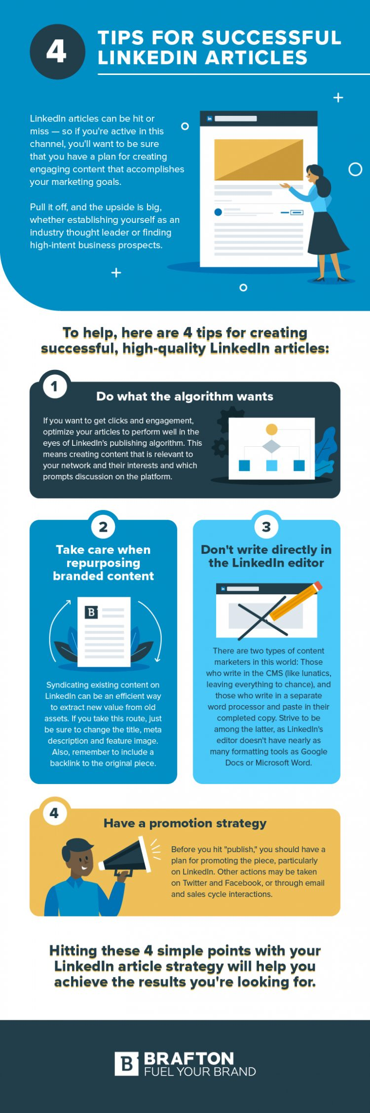 Infographic: 4 tips for successful LinkedIn articles